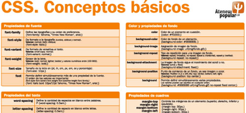 chuleta-css-basico