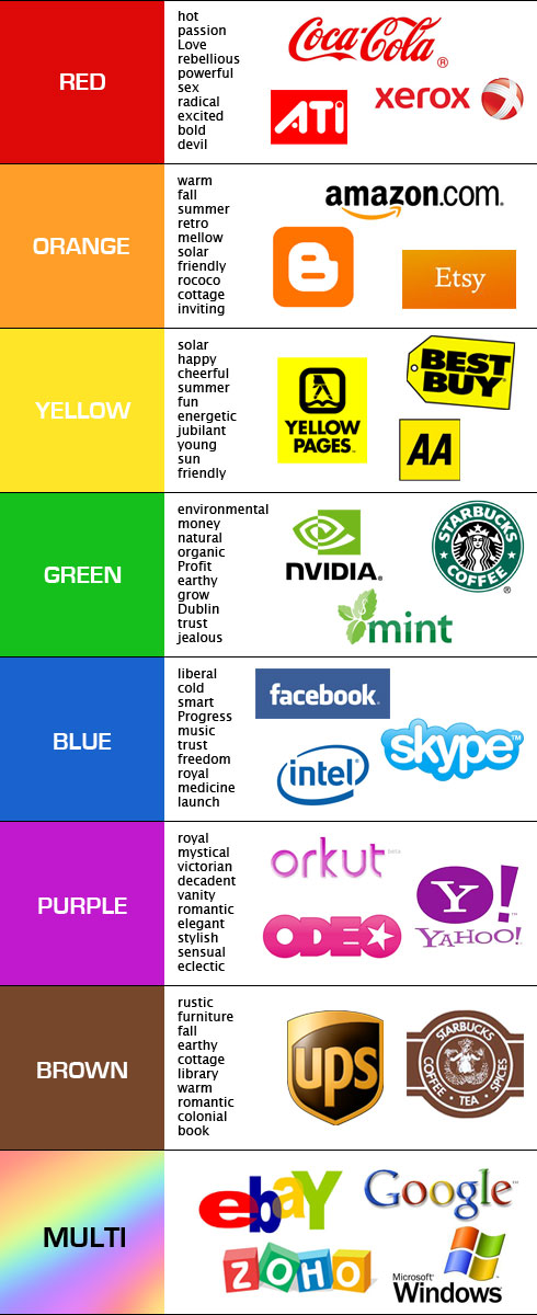 What Brand Color Your Logo