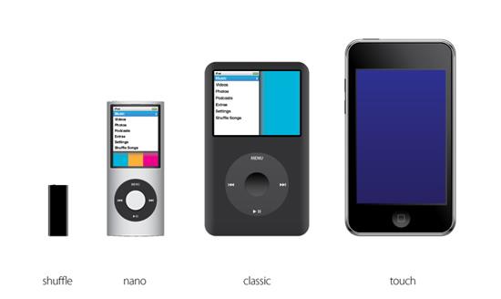 imagen del iPod