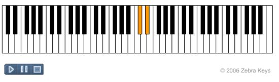 lecciones gratis piano