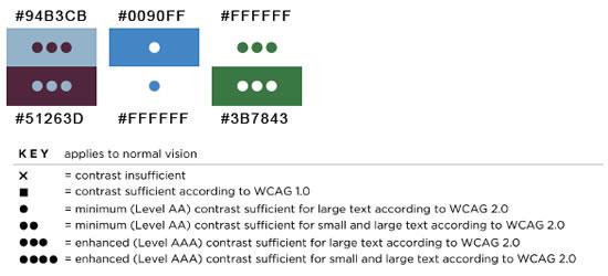 Contrast-A PDF