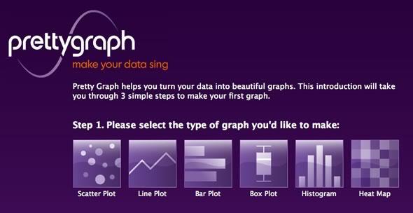 graficos aplicacion