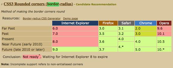 compatibilidad navegadores tabla