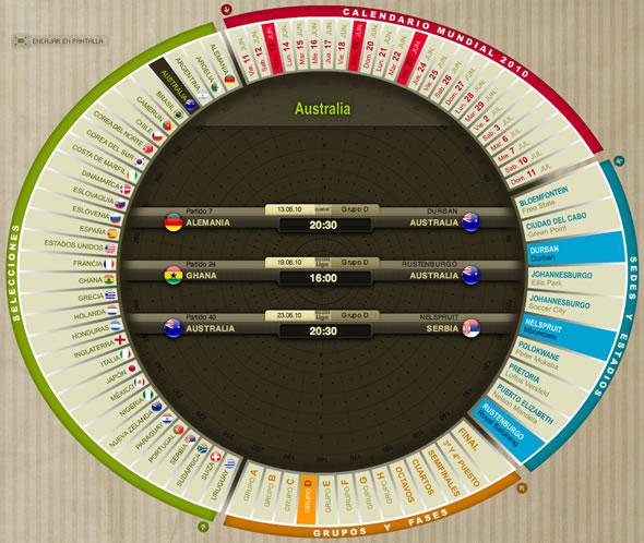 calendario mundial sudafrica