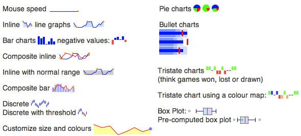 graficos google analytics