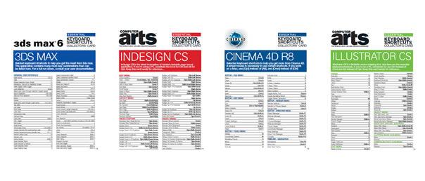 Atajos de teclado para Photoshop, InDesign, Freehand, Illustrator, Cinema 4D y 3D Max