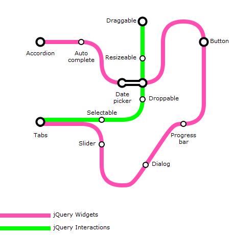 Visualizaci n y creaci n de un mapa del metro con jquery Create a map online free