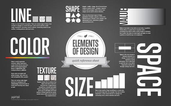 Diseño, Posters