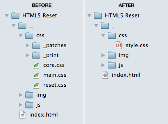 estructura directorio html5