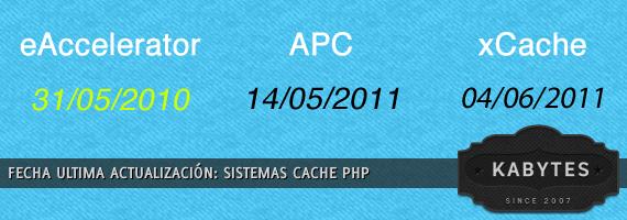 sistemas php cache actualización