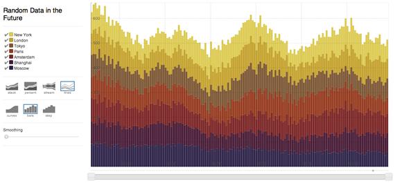 Gráficos interactivos para series de tiempo