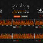 Gráficos en tiempo real con D3 y BackBone