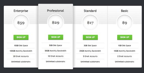 Tabla de precios CSS3