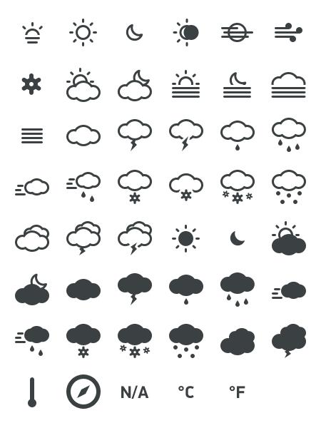 iconos del clima gratis
