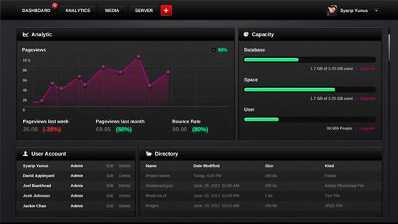 Vista previa de interface backend