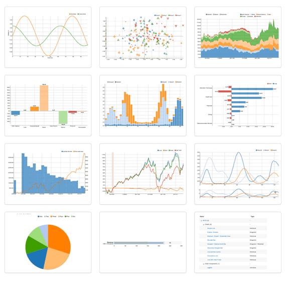 Gráficos estadísticos con D3.js