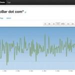 Monitor de sitios (uptime) con Node.js y MongoDB