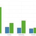 Gráficos con D3.js, HTML, CSS y SVG
