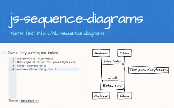 dibujar diagramas UML con JavaScript