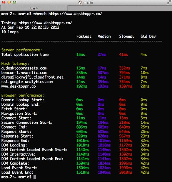 herramienta para analizar sitios desde la consola
