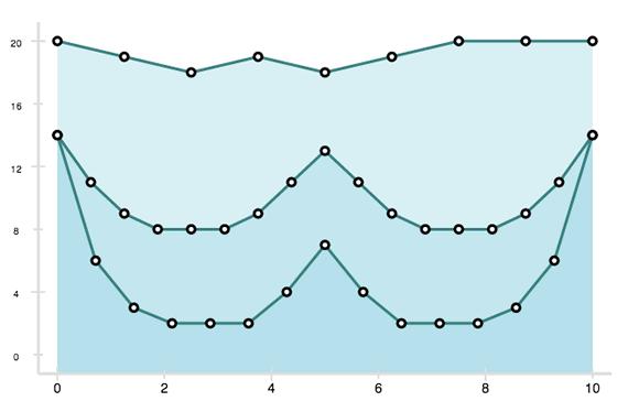 graficos en 2D JavaScript