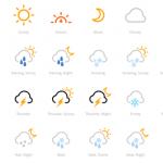 Web-font: Colección de tipografías meteorológicas (Font-Face)
