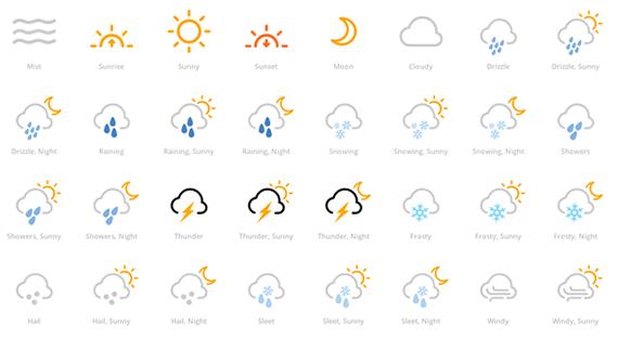 webfont del clima