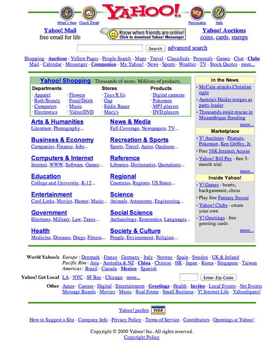 Yahoo en el 2000