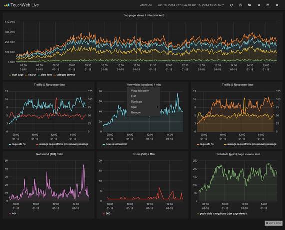 Graficos forex en tiempo real