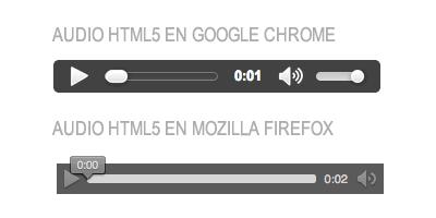 diferentes reproductores con audio html5