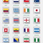 Banderas del mundial vectorizadas