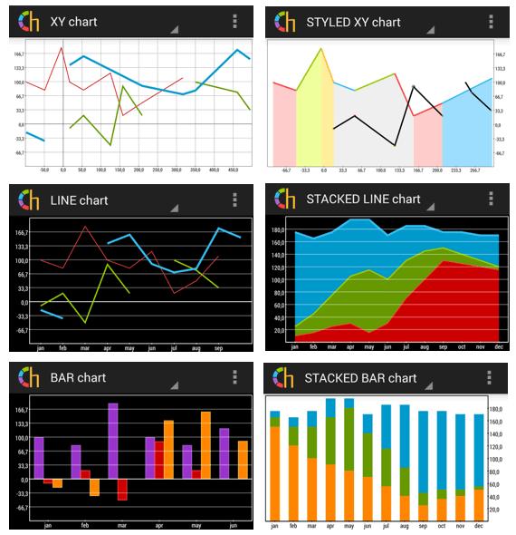 graficos para aplicaciones android