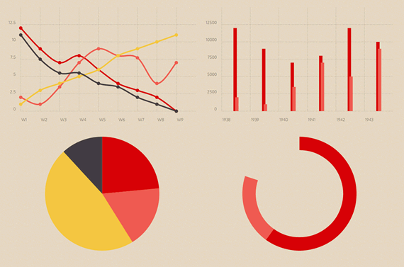 responsive design charts gratuitos