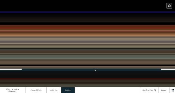 Gamas de colores en películas famosas